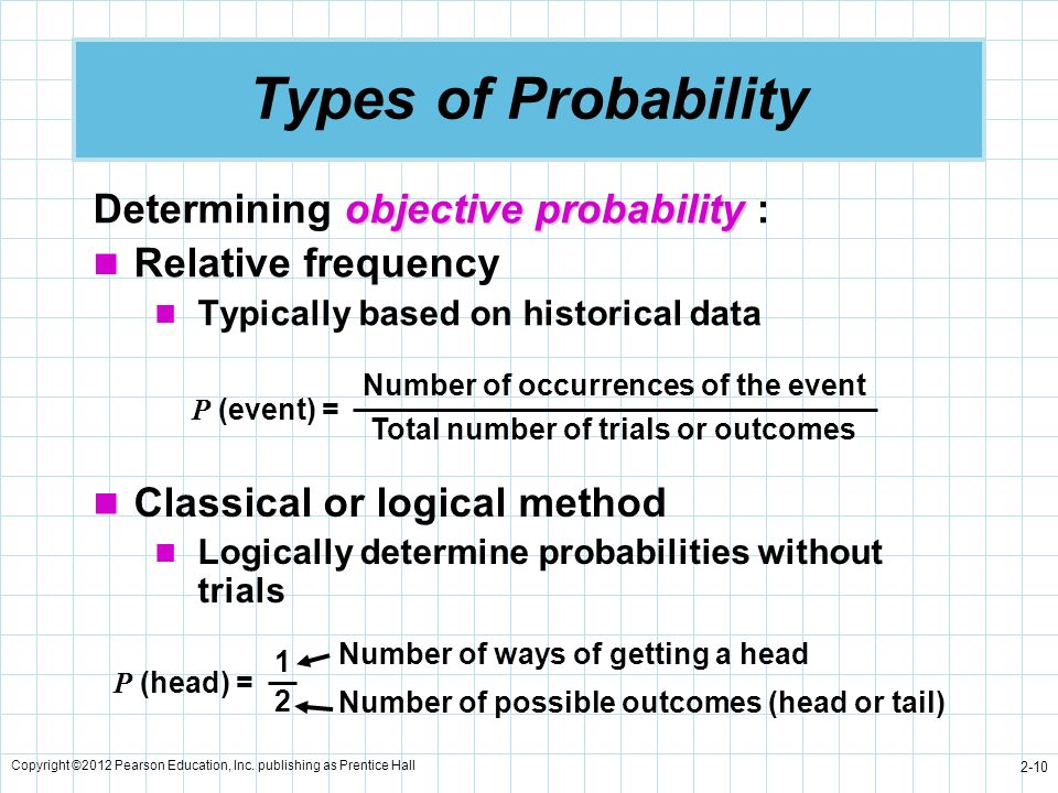 Copyright ©2012 Pearson Education, Inc. publishing as Prentice Hall 2-10 objective probability Determining objective probability : Relative frequency