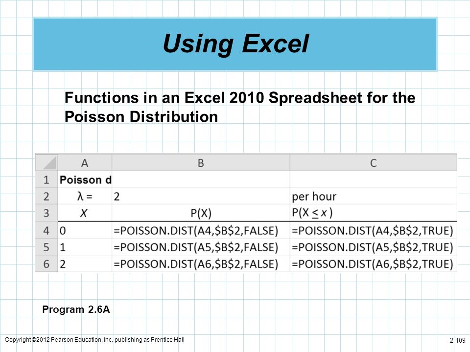 Copyright ©2012 Pearson Education, Inc. publishing as Prentice Hall 2-109 Using Excel Program 2.6A Functions in an Excel 2010 Spreadsheet for the Pois