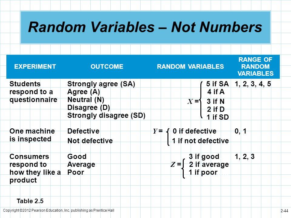 Copyright ©2012 Pearson Education, Inc. publishing as Prentice Hall 2-44 Random Variables – Not Numbers EXPERIMENTOUTCOMERANDOM VARIABLES RANGE OF RAN