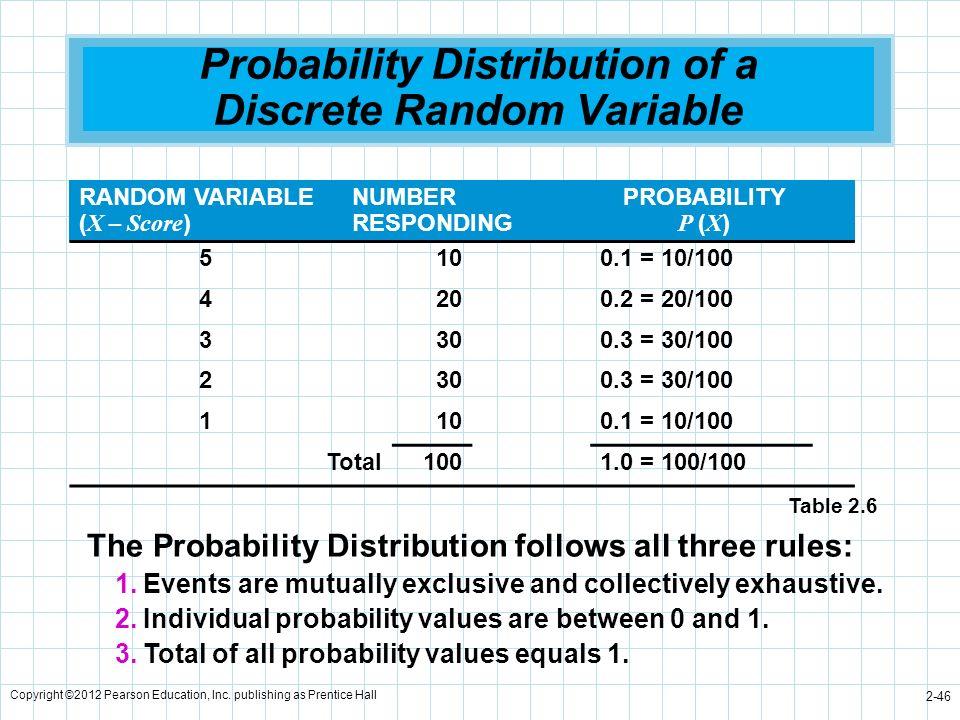 Copyright ©2012 Pearson Education, Inc. publishing as Prentice Hall 2-46 Probability Distribution of a Discrete Random Variable RANDOM VARIABLE ( X –