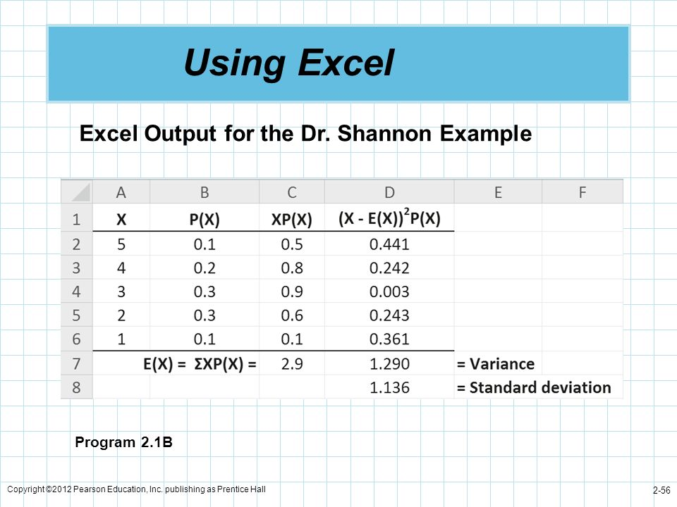 Copyright ©2012 Pearson Education, Inc. publishing as Prentice Hall 2-56 Using Excel Program 2.1B Excel Output for the Dr. Shannon Example