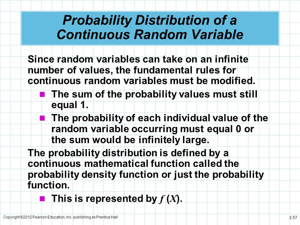 Copyright ©2012 Pearson Education, Inc. publishing as Prentice Hall 2-57 Probability Distribution of a Continuous Random Variable Since random variabl