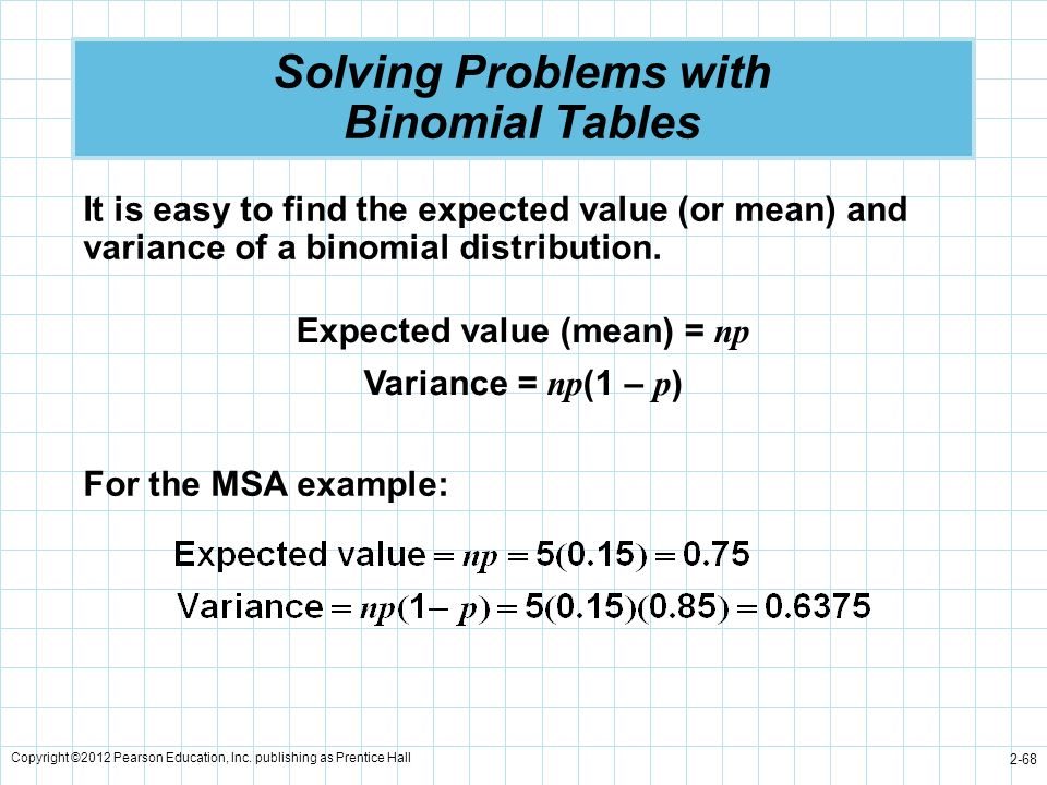 Copyright ©2012 Pearson Education, Inc. publishing as Prentice Hall 2-68 Solving Problems with Binomial Tables It is easy to find the expected value (