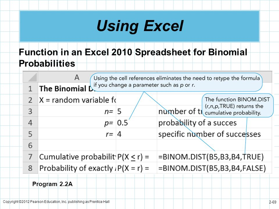 Copyright ©2012 Pearson Education, Inc. publishing as Prentice Hall 2-69 Using Excel Function in an Excel 2010 Spreadsheet for Binomial Probabilities