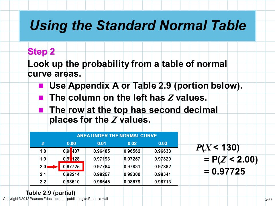 Copyright ©2012 Pearson Education, Inc. publishing as Prentice Hall 2-77 Using the Standard Normal Table Step 2 Look up the probability from a table o