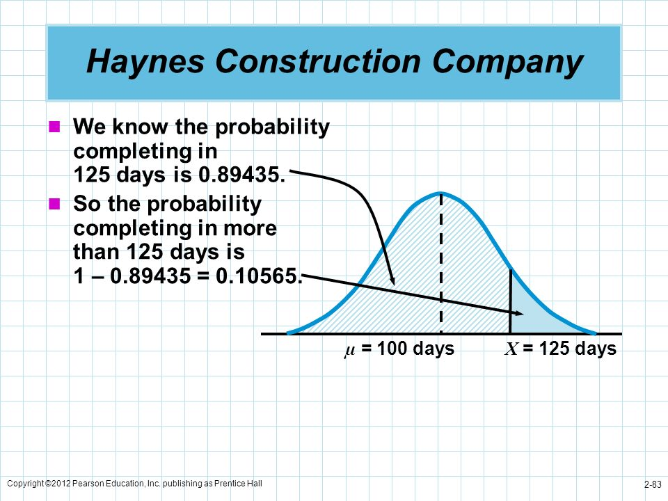 Copyright ©2012 Pearson Education, Inc. publishing as Prentice Hall 2-83 Haynes Construction Company µ = 100 days X = 125 days We know the probability
