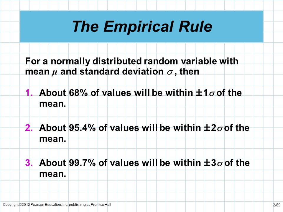 Copyright ©2012 Pearson Education, Inc. publishing as Prentice Hall 2-89 The Empirical Rule For a normally distributed random variable with mean µ and