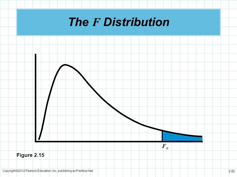 Copyright ©2012 Pearson Education, Inc. publishing as Prentice Hall 2-92 F The F Distribution Figure 2.15