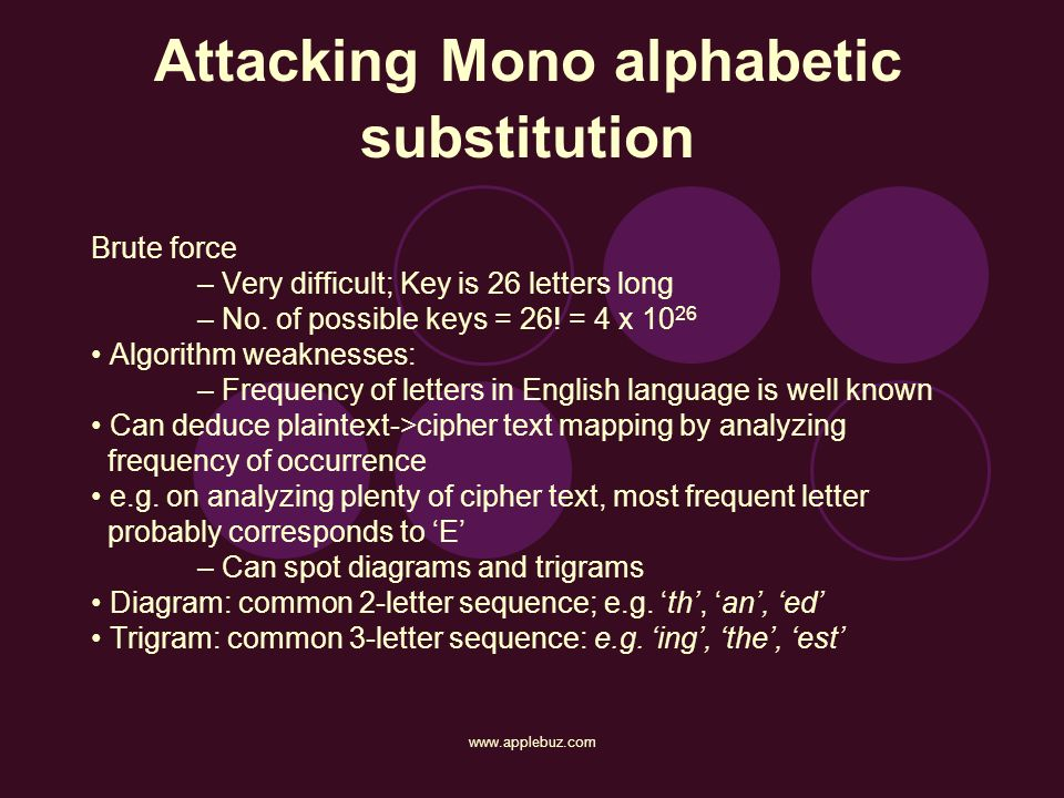 www.applebuz.com Attacking Mono alphabetic substitution Brute force – Very difficult; Key is 26 letters long – No. of possible keys = 26! = 4 x 10 26
