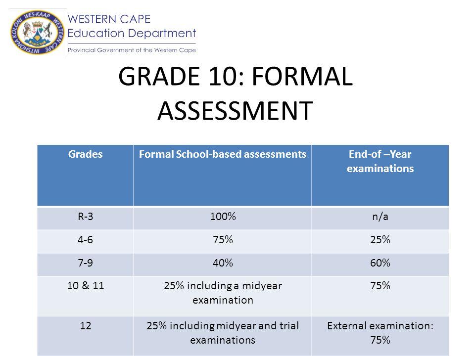 FORMAL ASSESSMENT: GRADE 10 Test 10%