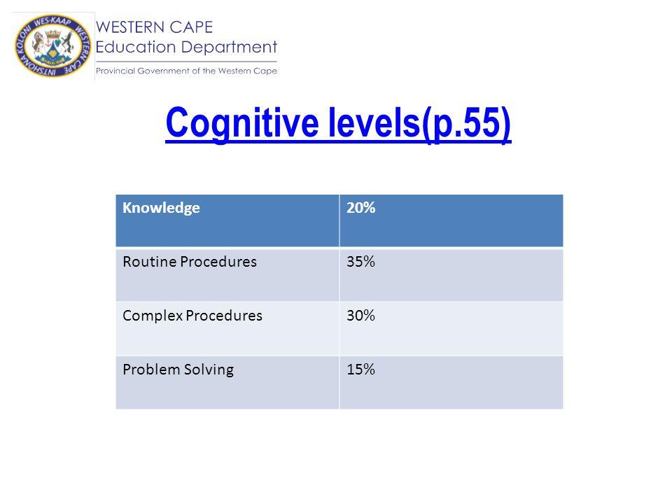 Knowledge (20%) Straight recall.