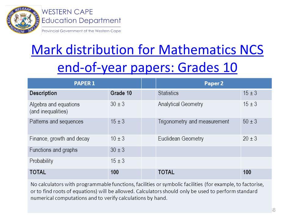 Bookwork Grade 12 o Paper 1 – maximum 6 marks o Paper 2 – Theorems and/or trigonometric proofs – maximum 12 marks Grade 11 o Paper 2 - Theorems and/or trigonometric proofs – maximum 12 marks Grade 10 o No bookwork
