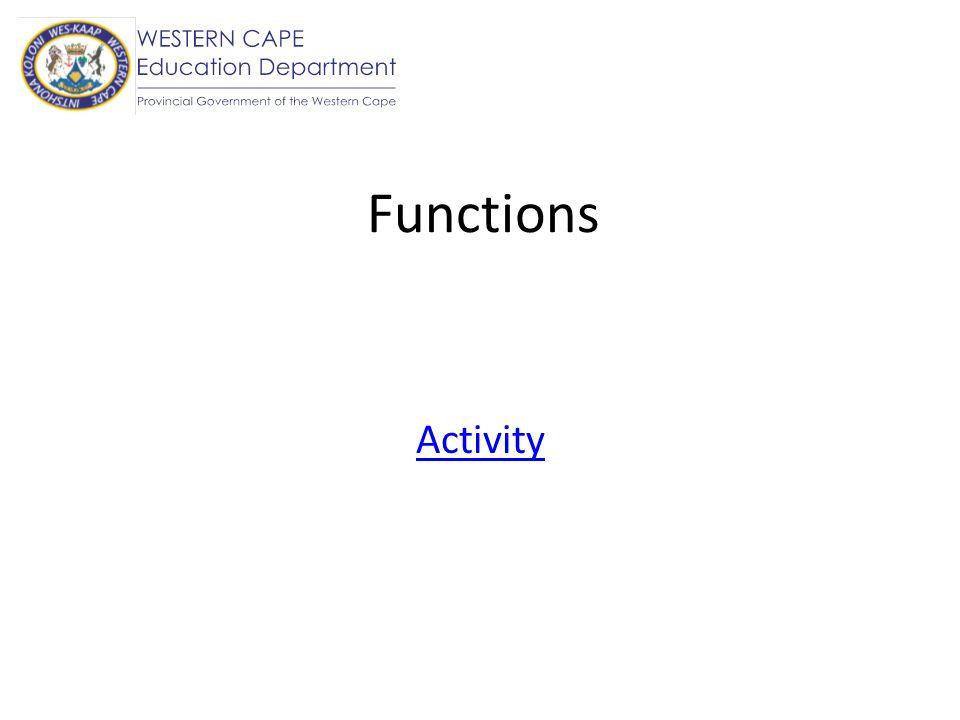 Euclidean Geometry(3 weeks) Activity