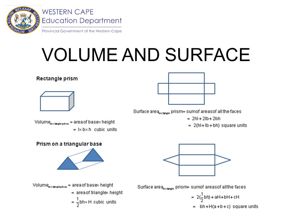 VOLUME AND SURFACE