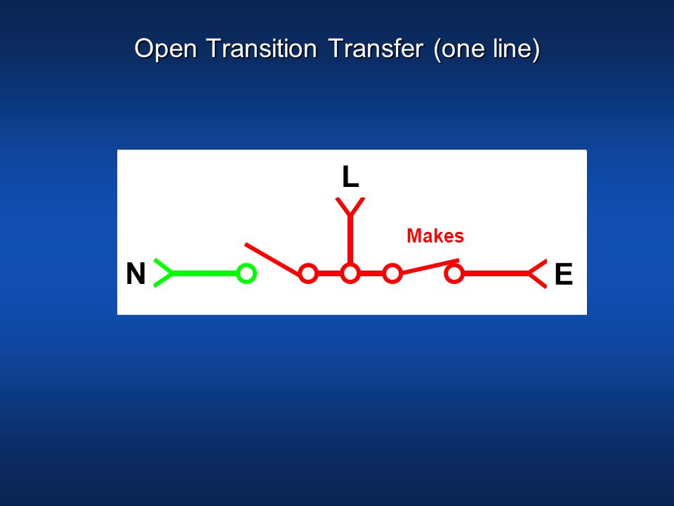 N E L Overlapping Neutral Vs N E L Breaks Before N E L Makes Open Transition Transfer (one line)