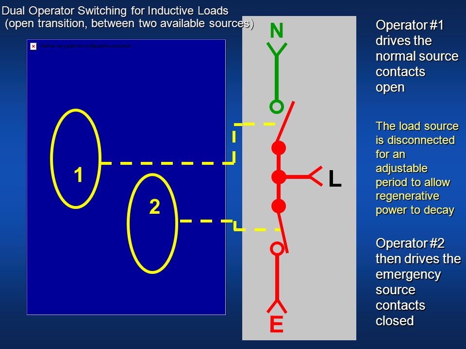 N E L L N E The load source is disconnected for an adjustable period to allow regenerative power to decay Operator #1 drives the normal source contact