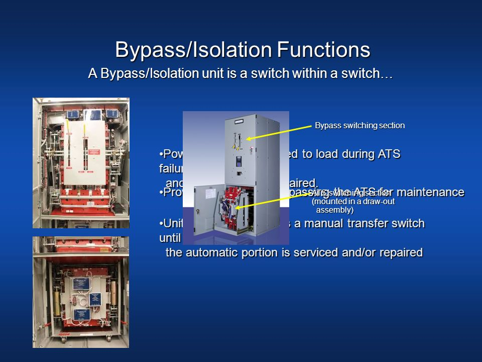 Bypass/Isolation Functions A Bypass/Isolation unit is a switch within a switch… Power can be maintained to load during ATS failurePower can be maintai