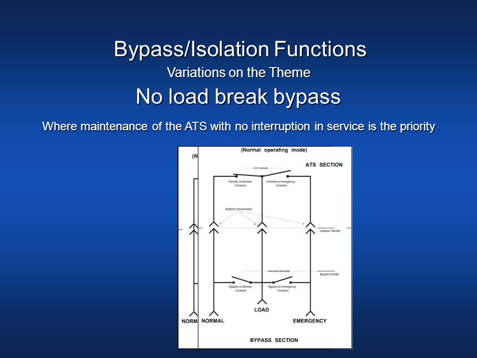 Bypass/Isolation Functions No load break bypass Variations on the Theme Where maintenance of the ATS with no interruption in service is the priority