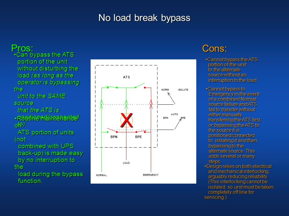 No load break bypass X Pros: Can bypass the ATS portion of the unit without disturbing the load (as long as the operator is bypassing the unit to the