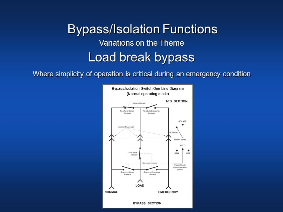 Bypass/Isolation Functions Load break bypass Variations on the Theme Where simplicity of operation is critical during an emergency condition Bypass/Is