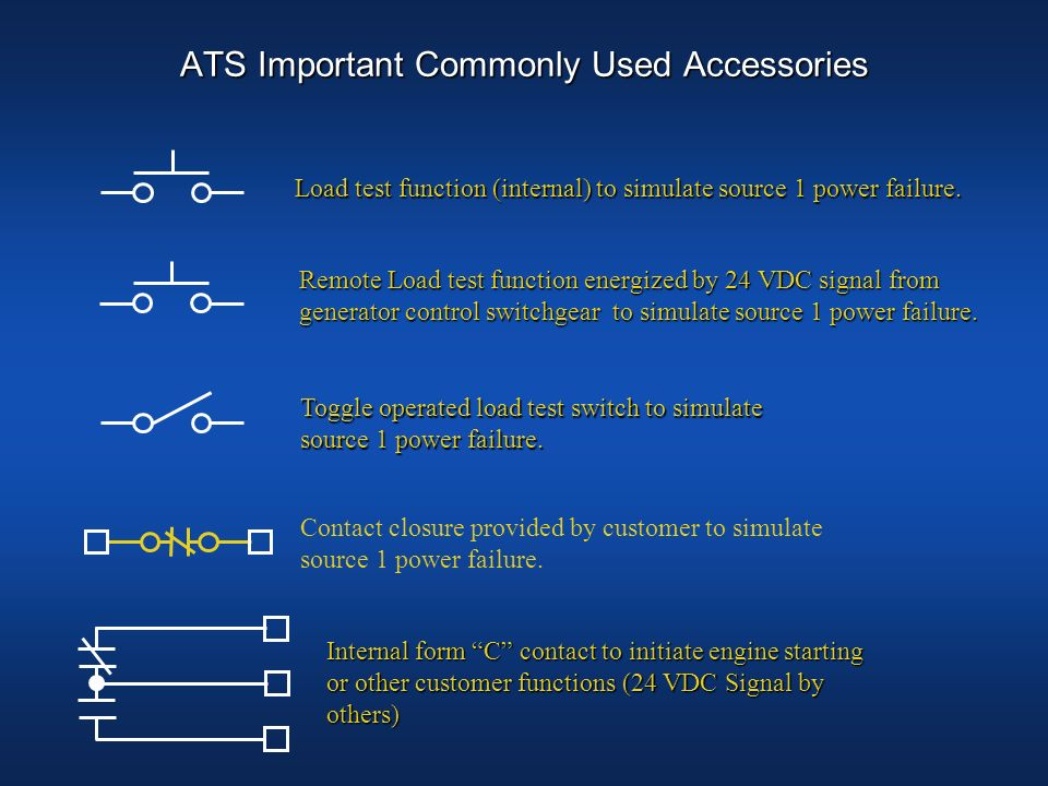 ATS Important Commonly Used Accessories Load test function (internal) to simulate source 1 power failure. Toggle operated load test switch to simulate