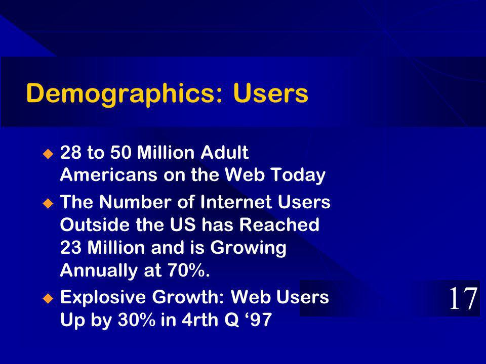 Demographics: Users 28 to 50 Million Adult Americans on the Web Today The Number of Internet Users Outside the US has Reached 23 Million and is Growing Annually at 70%.