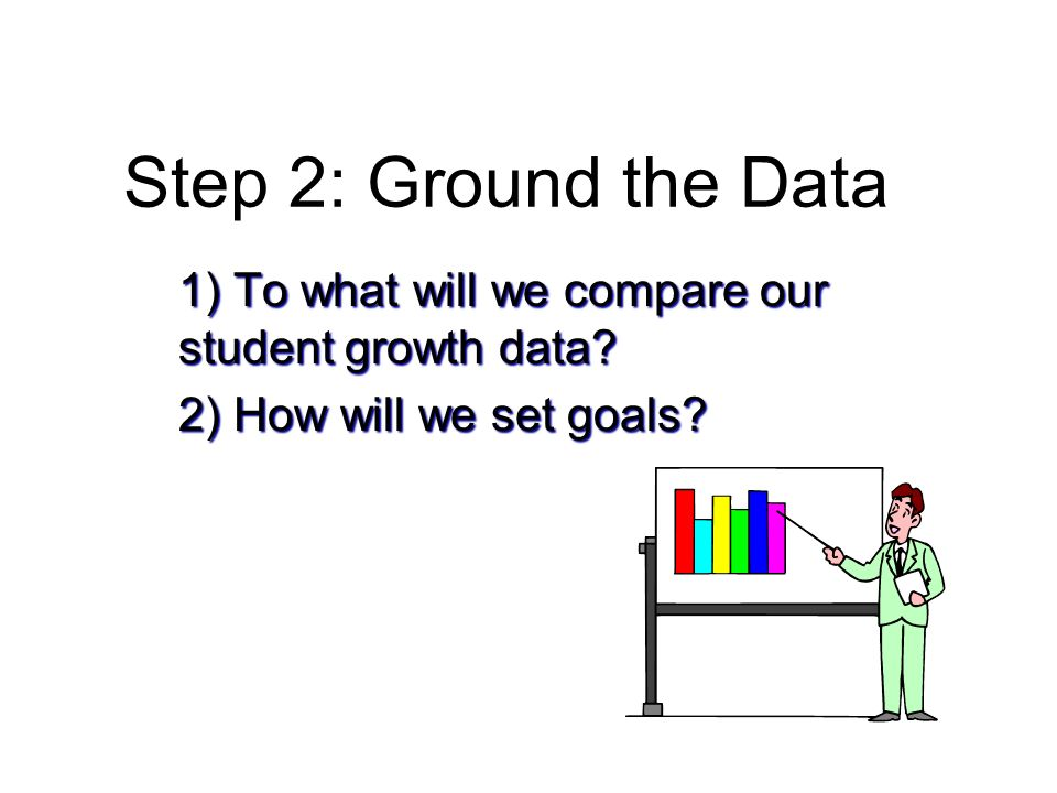Step 2: Ground the Data 1) To what will we compare our student growth data? 2) How will we set goals?