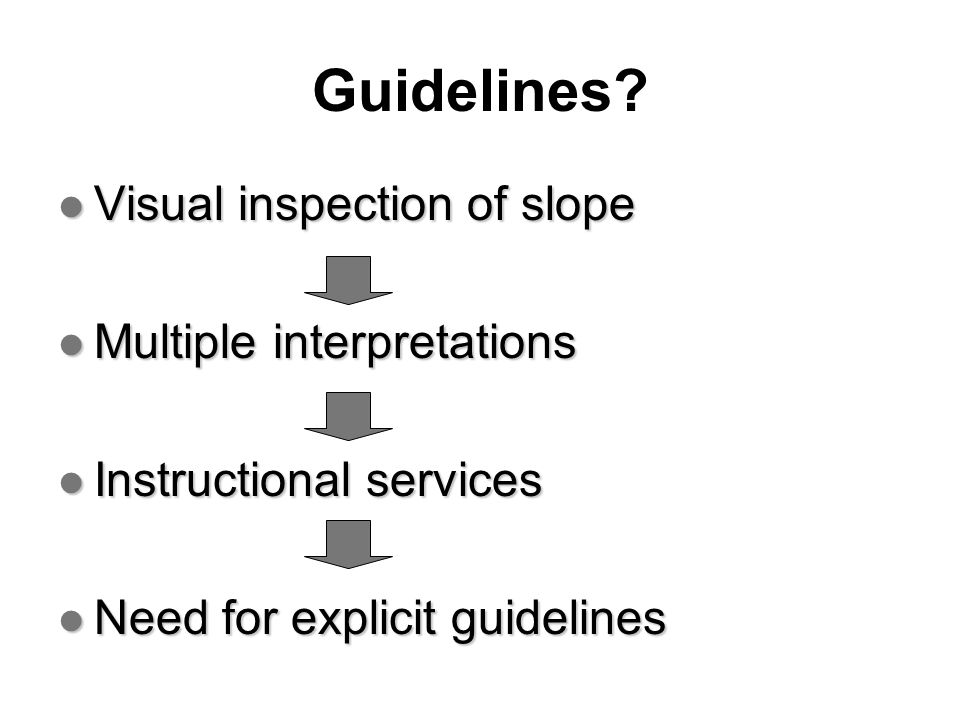 Guidelines? Visual inspection of slope Visual inspection of slope Multiple interpretations Multiple interpretations Instructional services Instruction