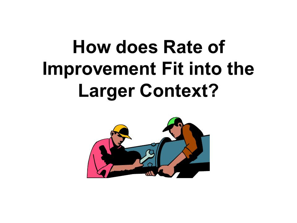 How does Rate of Improvement Fit into the Larger Context?