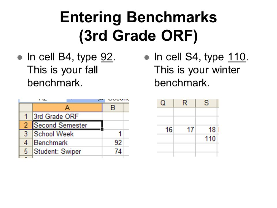 Entering Benchmarks (3rd Grade ORF) In cell B4, type 92. This is your fall benchmark. In cell S4, type 110. This is your winter benchmark.