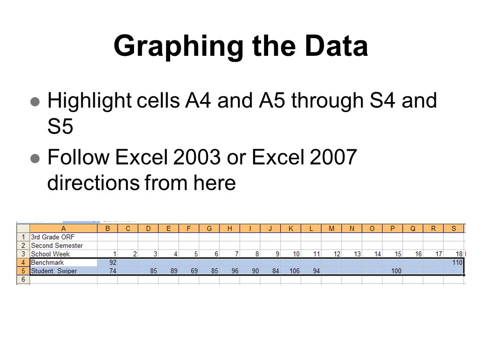 Graphing the Data Highlight cells A4 and A5 through S4 and S5 Follow Excel 2003 or Excel 2007 directions from here