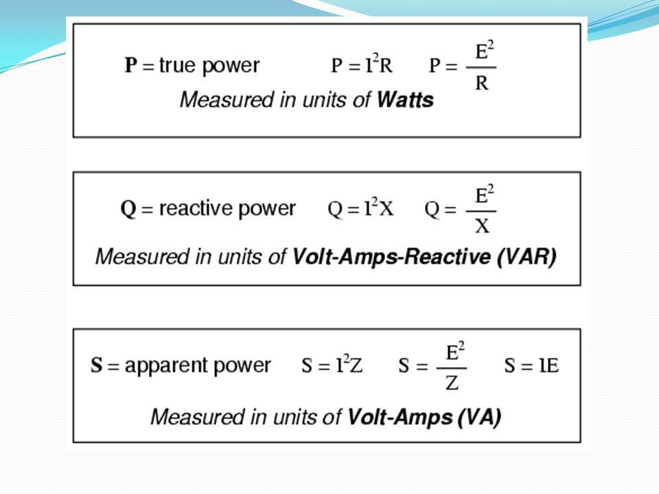P = True power = VIcosφ P = True power = VIcosφ Q = Reactive power = VIsinφ Q = Reactive power = VIsinφ S = Apparent power = P+jQ = |VI| S = Apparent power = P+jQ = |VI|