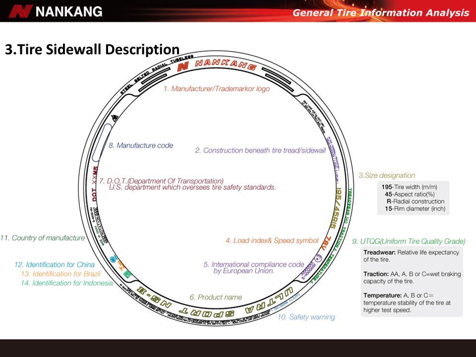 3.Tire Sidewall Description