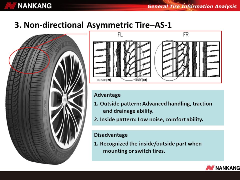 3. Non-directional Asymmetric TireAS-1 Disadvantage 1. Recognized the inside/outside part when mounting or switch tires. Advantage 1. Outside pattern: