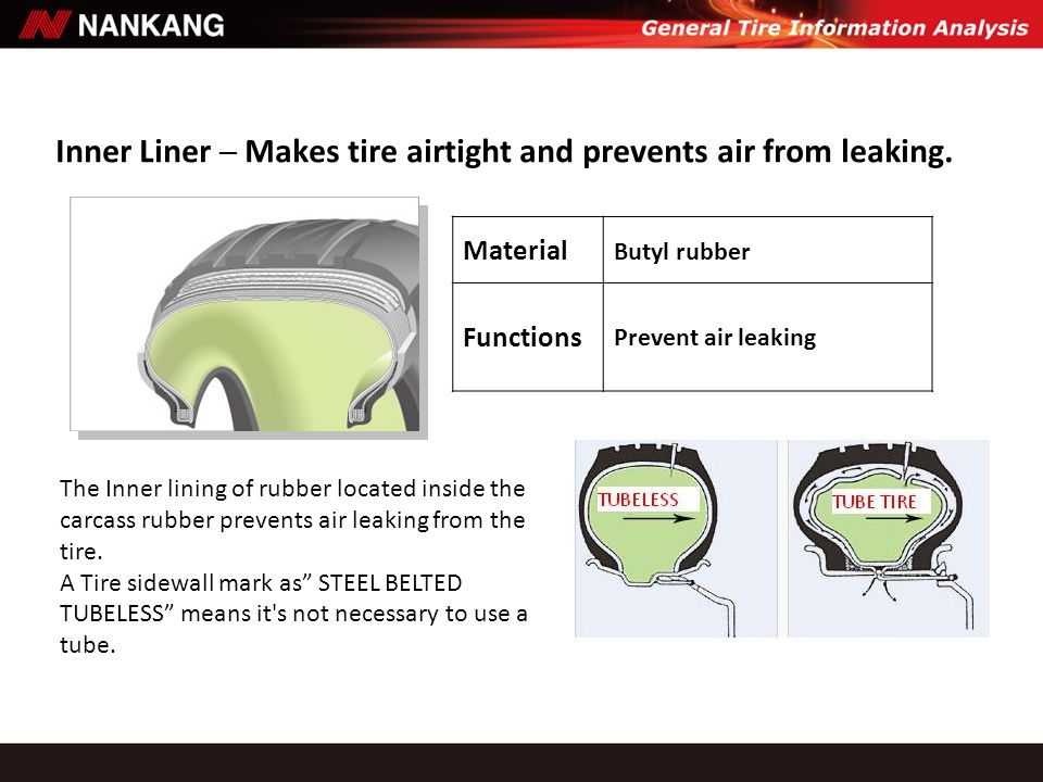 Inner Liner Makes tire airtight and prevents air from leaking. The Inner lining of rubber located inside the carcass rubber prevents air leaking from