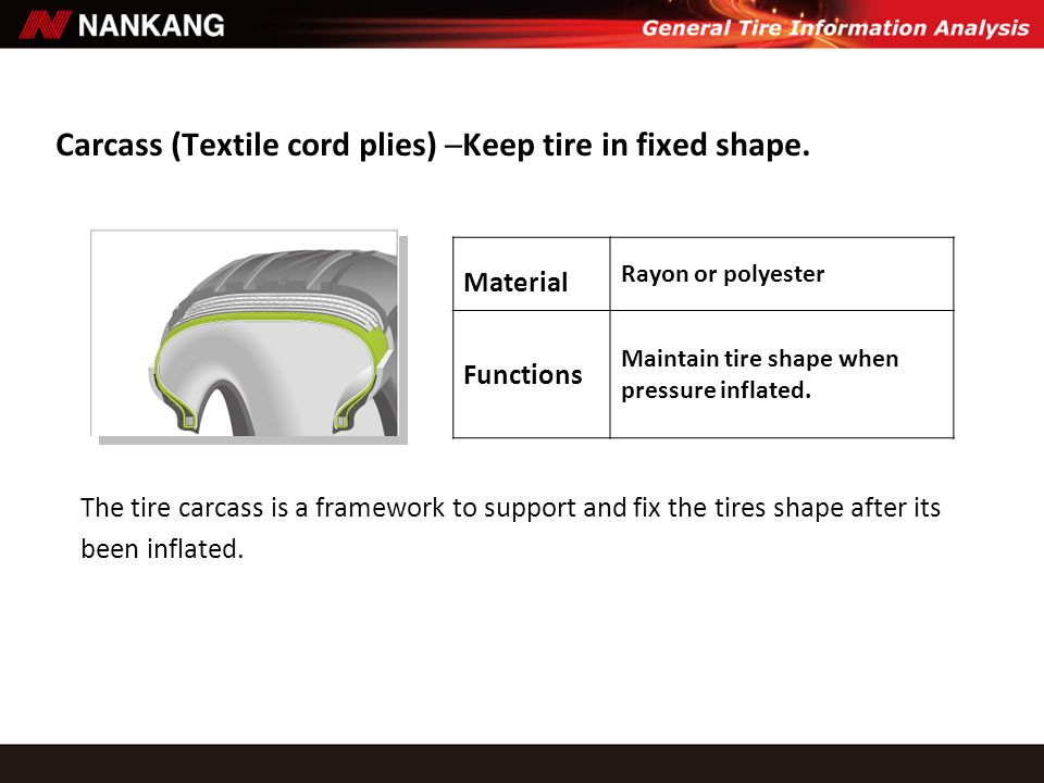 Steel Belt- Keep tire stability and handling performance The Steel belt maintains high shear stress, it also transits from hard tire tread to soft sidewall.