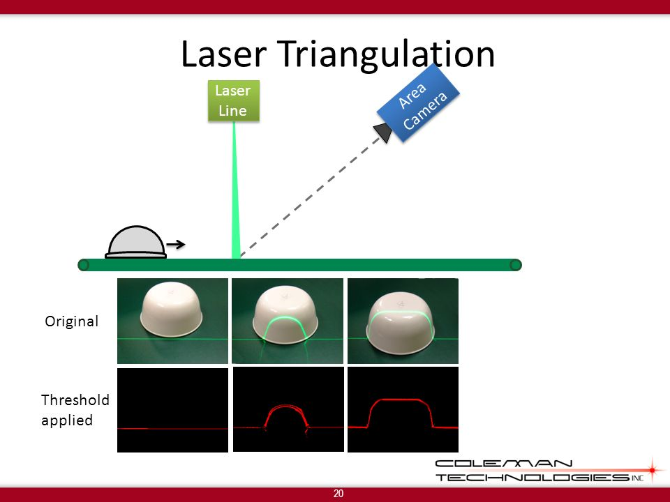 Laser Triangulation 20 Laser Line Laser Line Area Camera Area Camera Original Threshold applied