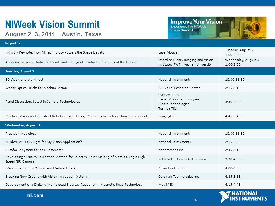 26 NIWeek Vision Summit August 2–3, 2011 Austin, Texas Keynotes Industry Keynote: How NI Technology Powers the Space ElevatorLaserMotive Tuesday, August 2 1:00-2:00 Academic Keynote: Industry Trends and Intelligent Production Systems of the Future Interdisciplinary Imaging and Vision Institute, RWTH Aachen University Wednesday, August 3 1:00-2:00 Tuesday, August 2 3D Vision and the KinectNational Instruments10:30-11:30 Wacky Optical Tricks for Machine VisionGE Global Research Center2:15-3:15 Panel Discussion: Latest in Camera Technologies Cyth Systems Basler Vision Technologies Pleora Technologies Toshiba TELI 3:30-4:30 Machine Vision and Industrial Robotics: From Design Concepts to Factory Floor DeploymentImagingLab4:45-5:45 Wednesday, August 3 Precision MetrologyNational Instruments10:30-11:30 Is LabVIEW FPGA Right for My Vision Application?National Instruments2:15-2:45 Autofocus System for an EllipsometerNanometrics Inc.2:45-3:15 Developing a Quality Inspection Method for Selective Laser Melting of Metals Using a High- Speed NIR Camera Katholieke Universiteit Leuven3:30-4:00 Web Inspection of Optical and Medical FibersAdsys Controls Inc.4:00-4:30 Breaking New Ground with Vision Inspection SystemsColeman Technologies Inc.4:45-5:15 Development of a Digitally Multiplexed Bioassay Reader with Magnetic Bead TechnologyMoviMED4:15-4:45