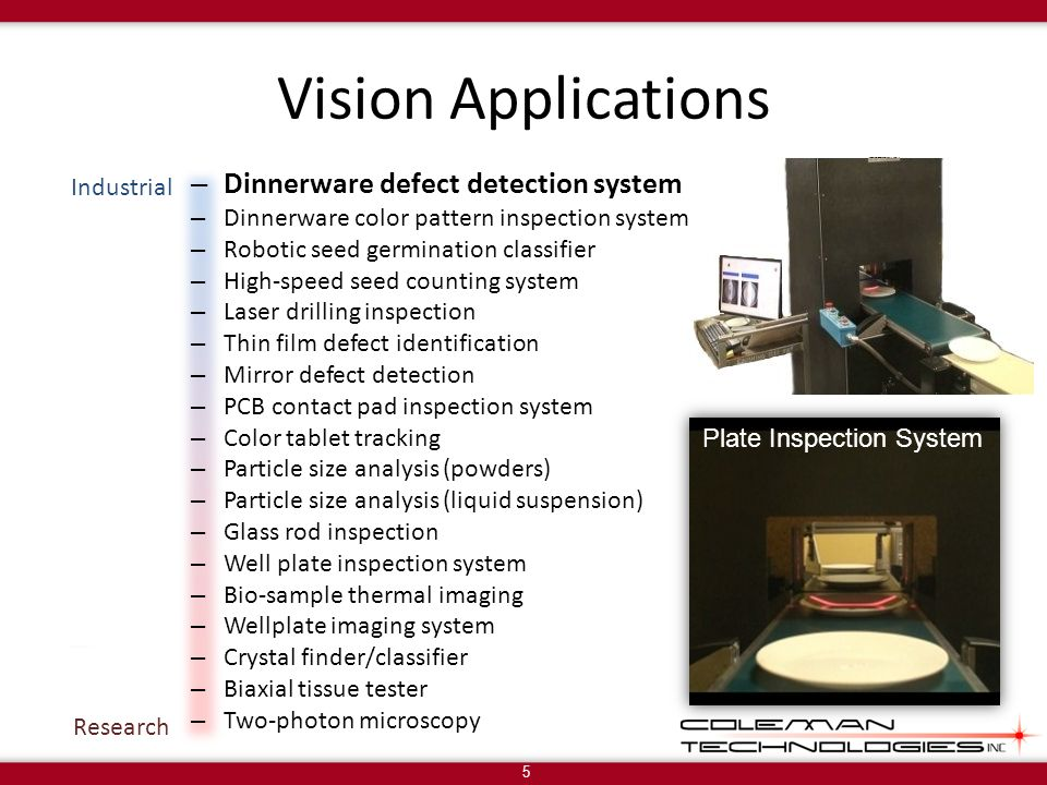 Vision Applications 5 Industrial Research – Dinnerware defect detection system – Dinnerware color pattern inspection system – Robotic seed germination classifier – High-speed seed counting system – Laser drilling inspection – Thin film defect identification – Mirror defect detection – PCB contact pad inspection system – Color tablet tracking – Particle size analysis (powders) – Particle size analysis (liquid suspension) – Glass rod inspection – Well plate inspection system – Bio-sample thermal imaging – Wellplate imaging system – Crystal finder/classifier – Biaxial tissue tester – Two-photon microscopy Plate Inspection System
