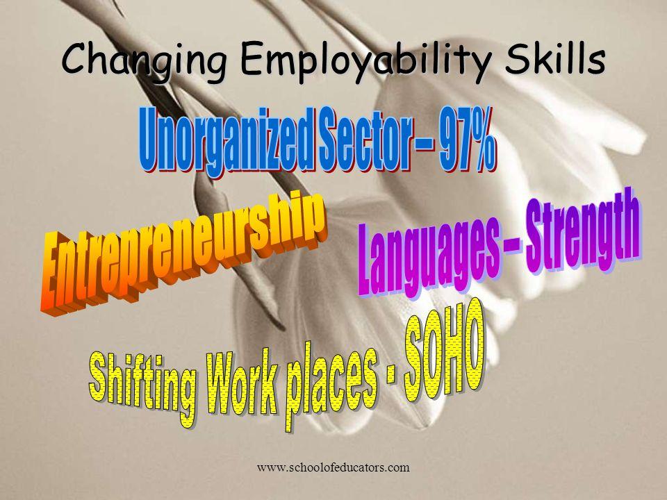 Changing Employability Skills www.schoolofeducators.com