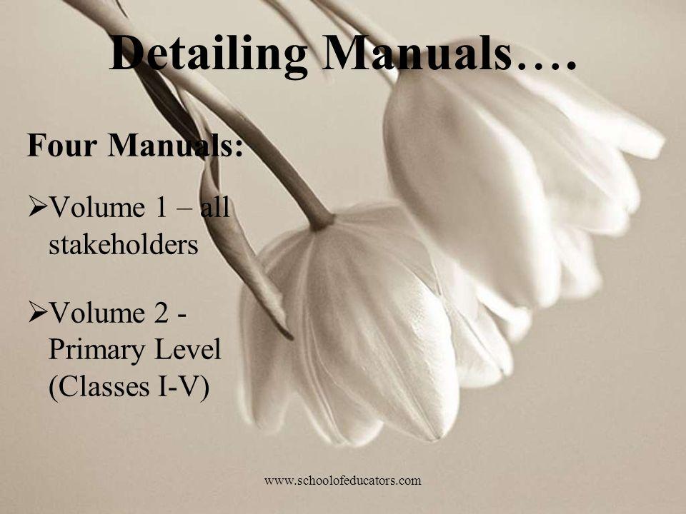 Detailing Manuals ….