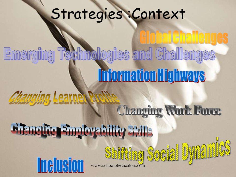 Strategies :Context www.schoolofeducators.com