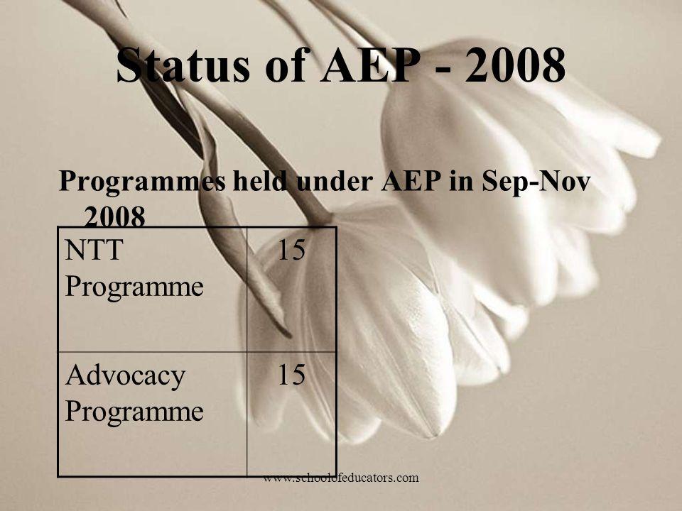 Status of AEP - 2008 Programmes held under AEP in Sep-Nov 2008 NTT Programme 15 Advocacy Programme 15 www.schoolofeducators.com