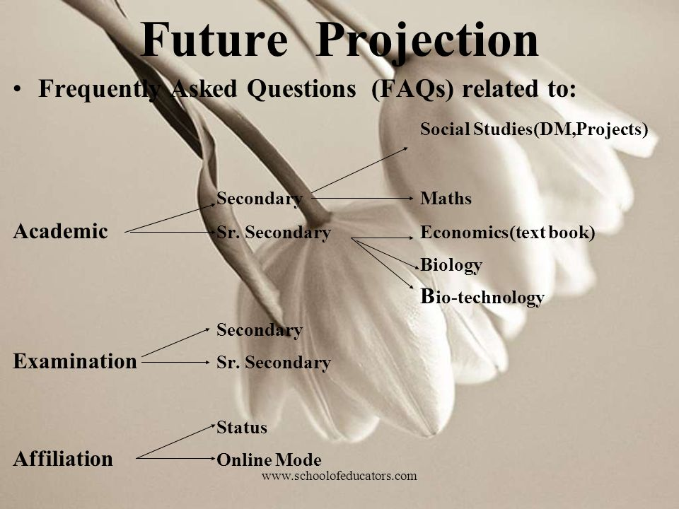 Future Projection Frequently Asked Questions (FAQs) related to: Social Studies(DM,Projects) SecondaryMaths Academic Sr.