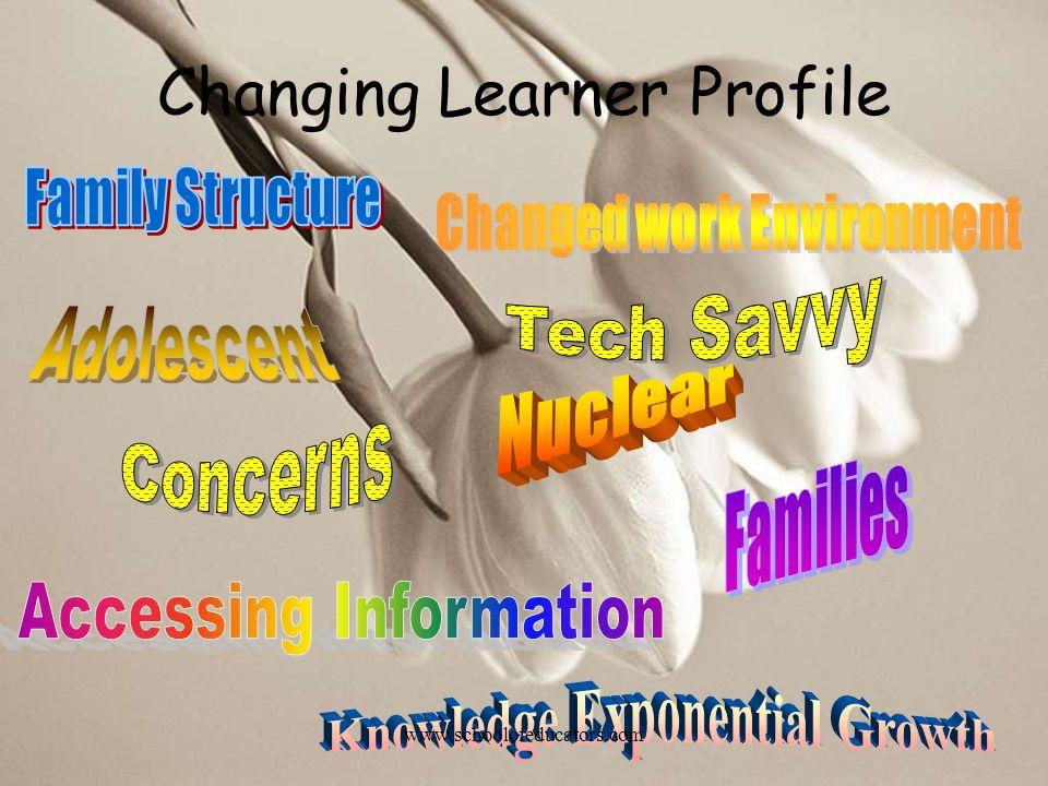 Changing Learner Profile www.schoolofeducators.com