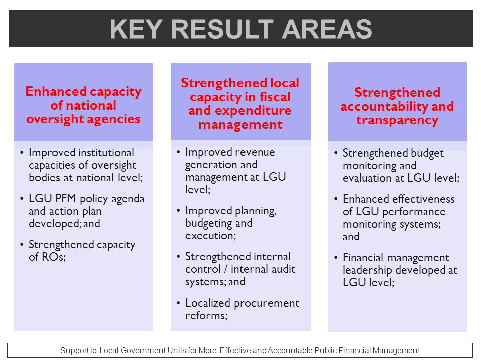 EXPECTED OUTPUTS Support to Local Government Units for More Effective and Accountable Public Financial Management 1.Capacity Building Program/s for Oversight National Government Agencies, including Regional Offices; 2.A PFM Reform Agenda (PFM Roadmap) developed taking into consideration the National PFM Roadmap and results of PFM Assessments and Improvement Planning; 3.Capacity Building Program for LGUs; 4.Updated / Refined Manuals covering Planning and Budgeting, Internal Control/ Internal Audit, Revenue Generation and Procurement, among others; 5.Electronic tools for financial management; and 6.Institutionalized PFM Assessment (using PFMAT for LGUs) and Improvement Planning in the LGUs.