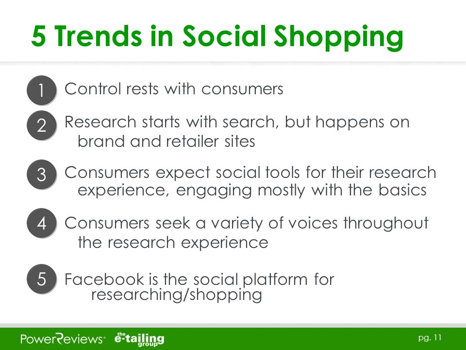 pg. 11 5 Trends in Social Shopping Control rests with consumers Research starts with search, but happens on brand and retailer sites Consumers expect