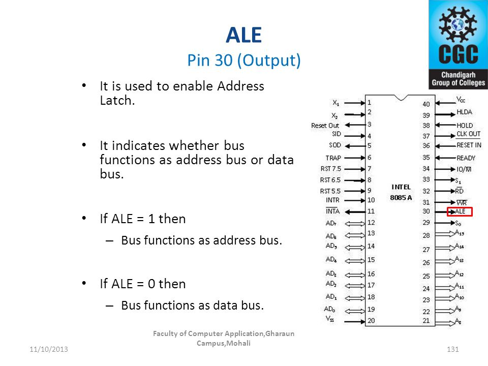 ALE Pin 30 (Output) Faculty of Computer Application,Gharaun Campus,Mohali 131 It is used to enable Address Latch. It indicates whether bus functions a