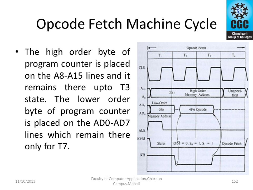 Opcode Fetch Machine Cycle The high order byte of program counter is placed on the A8-A15 lines and it remains there upto T3 state. The lower order by