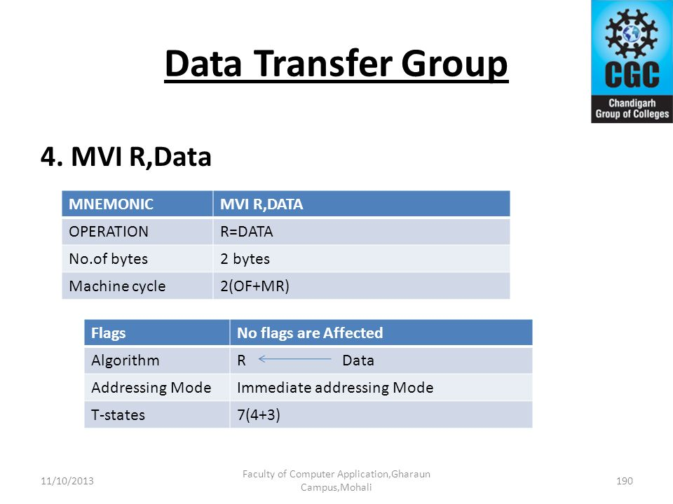 Data Transfer Group 4. MVI R,Data Faculty of Computer Application,Gharaun Campus,Mohali 190 MNEMONICMVI R,DATA OPERATIONR=DATA No.of bytes2 bytes Mach